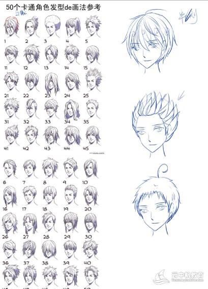 不同发型矢量图